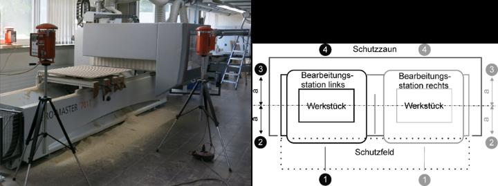 Versuchsaufbau zur Ermittlung der Staubemission an einem CNC-Bearbeitungszentren